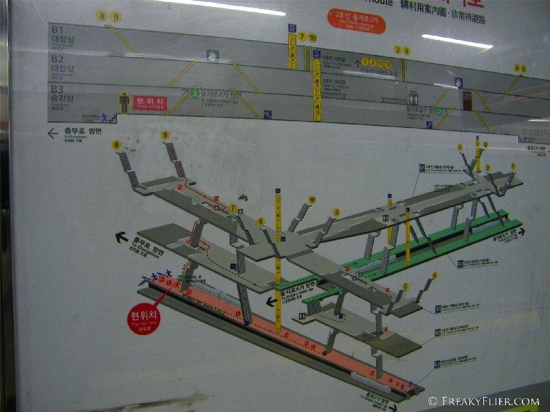 Multi level transfer stations